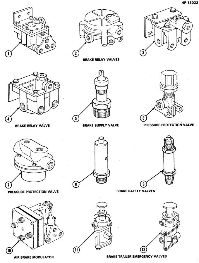 air brake valve id chart pictures to pin on pinterest