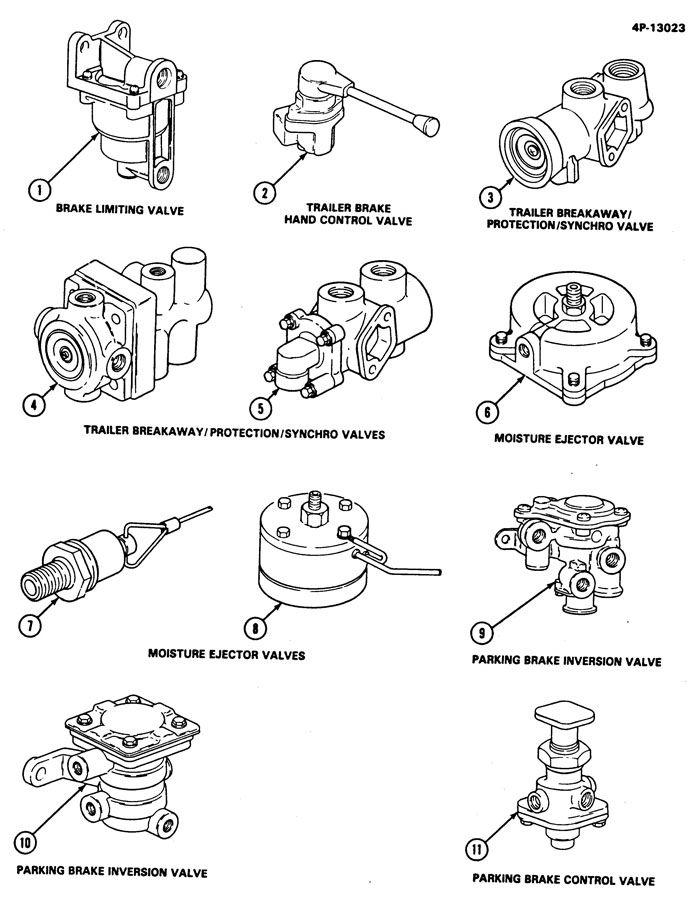 diagrams wiring   bendix trailer brake diagram