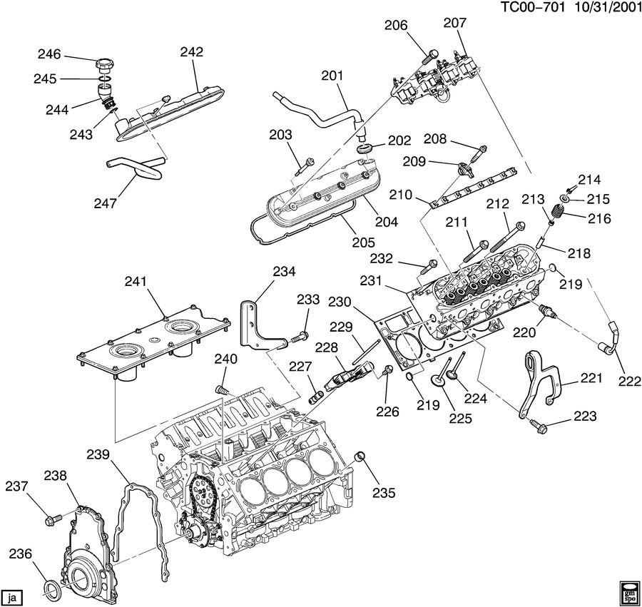gm service parts identification master list html