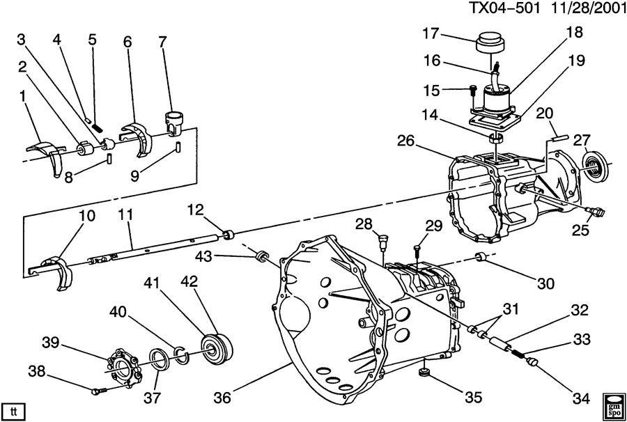 Chevrolet S10 Insulator  Transmission Control Lever