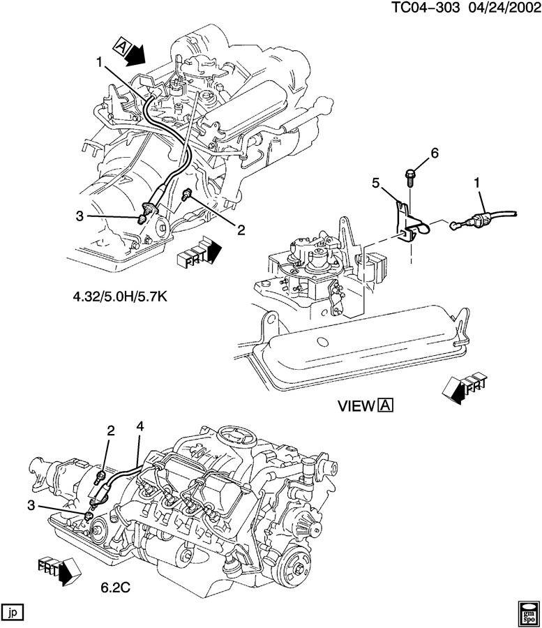 Throttle control transmission