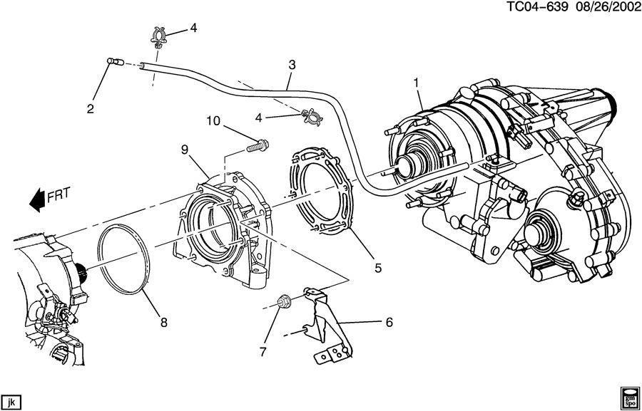 Tc on 94 Dodge Dakota Transmission Problems