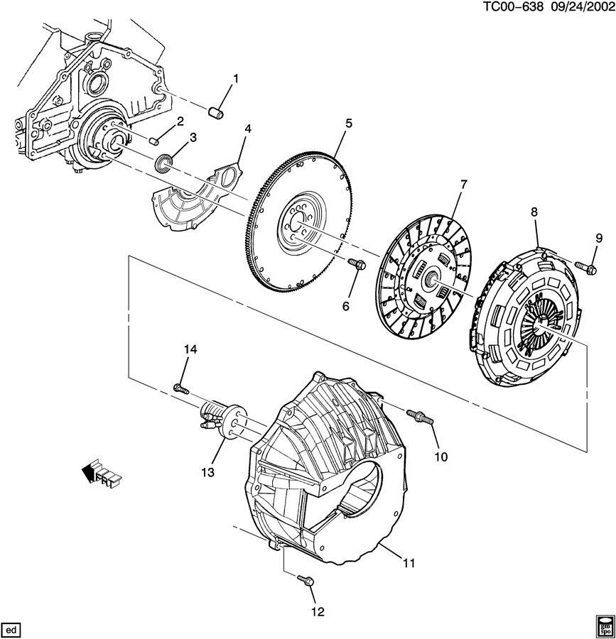 GM Flywheel. Engine Crankshaft. Flywheel, Eng