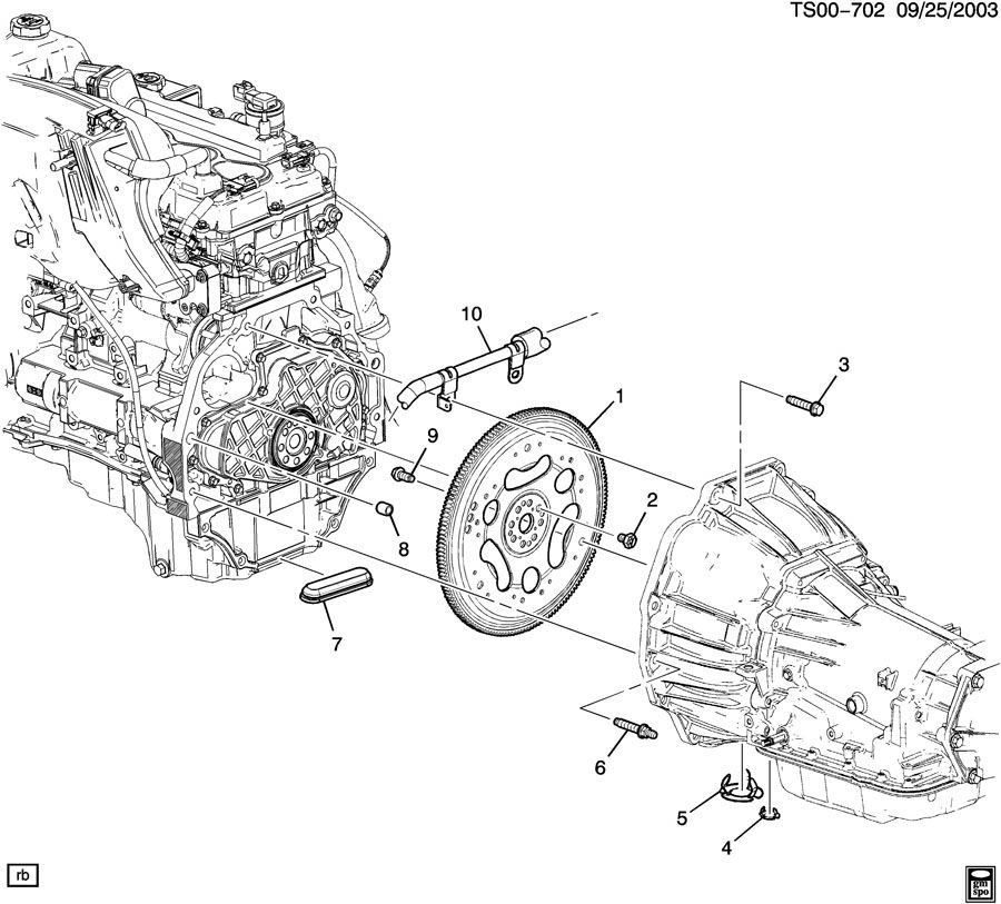 2015 Chevrolet Colorado Extended Cab Transmission: What Is This Gasket Looking Thing?