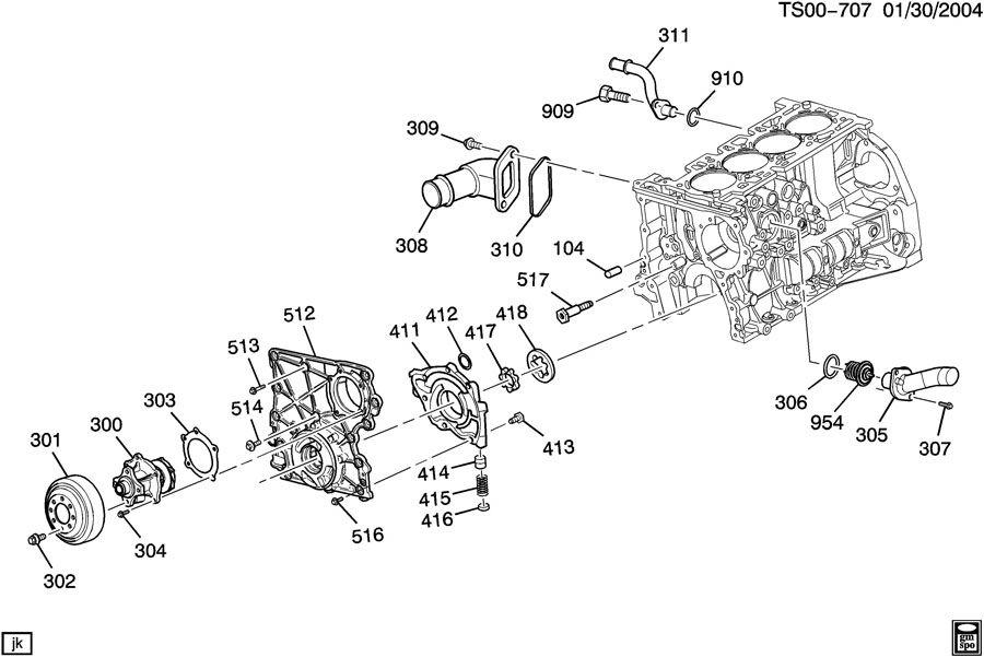 Pump, Engine Coolant (LLV) | Chevrolet Colorado & GMC Canyon Forum355 Nation