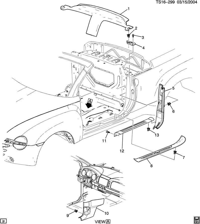 Chevrolet Trailblazer Trim Interior