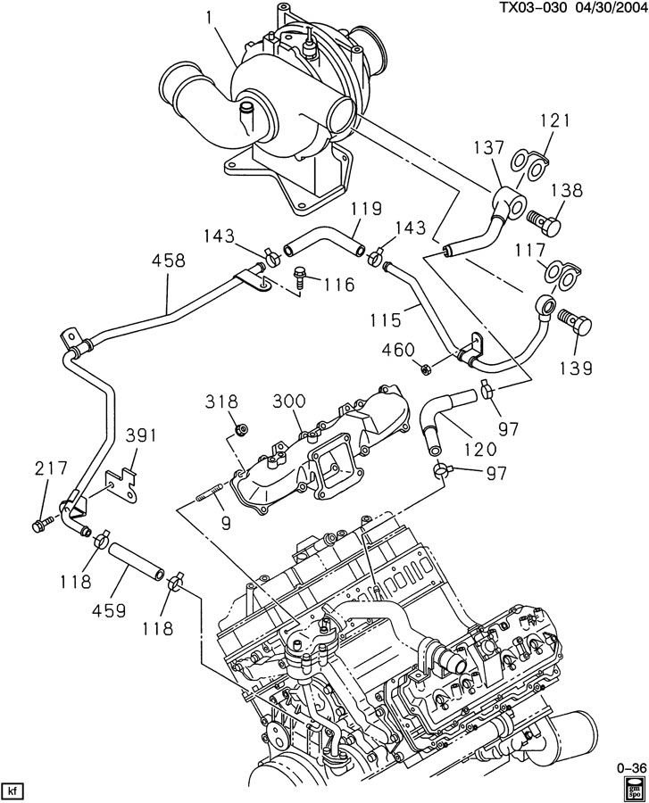 gmc c4500 turbocharger cooling system