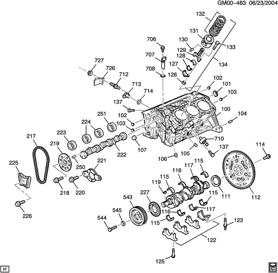 Buick Rendezvous Engine Rear Main Bearing  Seal  Seal Kit