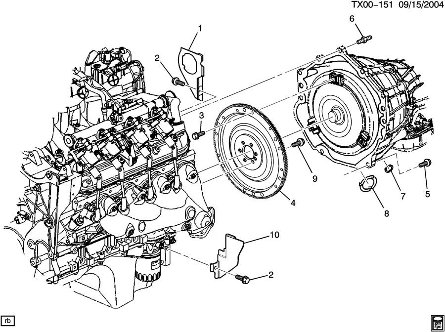 chevy nv3500 transmission wiring diagram np 2500