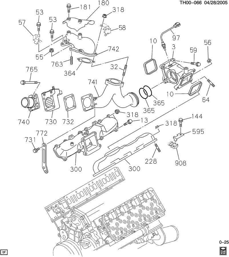 c4500 duramax diesel engine oil