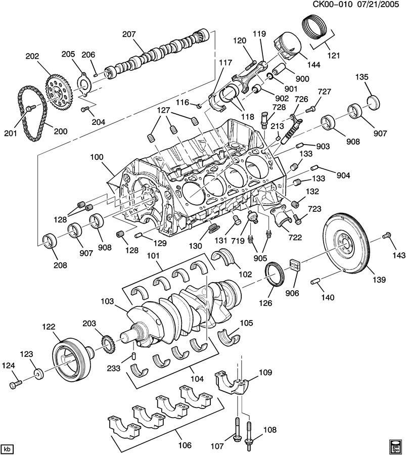 basic engine diagram v wiring odicis