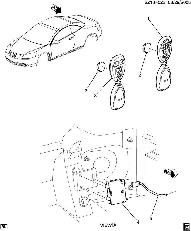 entry system  keyless remote