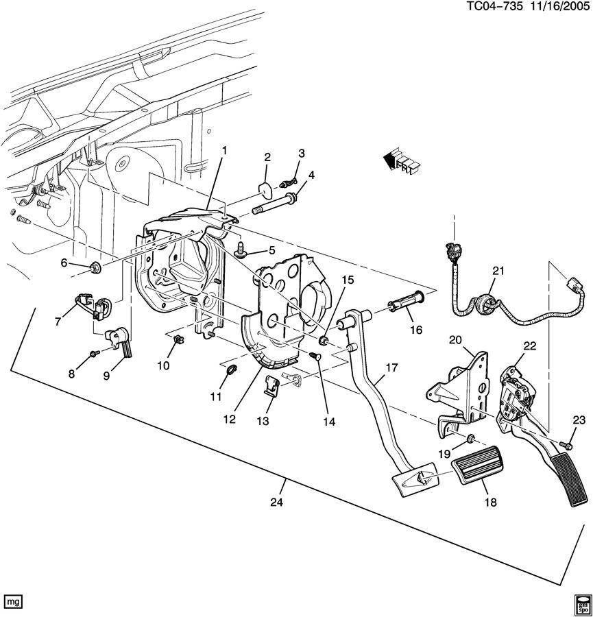 accelerator control  brake pedal
