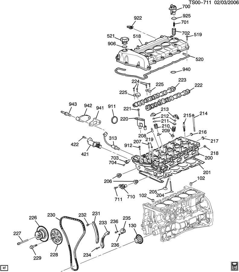 5 Cyl Engine Diagram | Wiring Schematic Diagram - 151 ...  Cyl Engine Diagram on