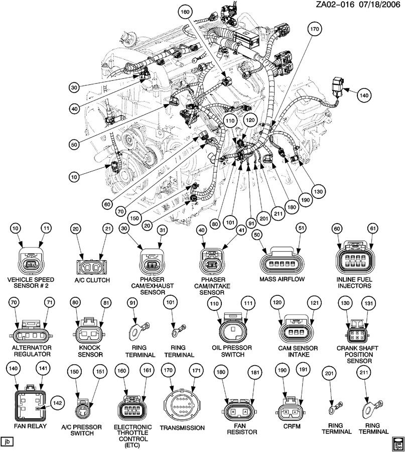 2008 chevy equinox wiring diagram 2008 discover your wiring 02 chevy trailblazer engine wiring harness
