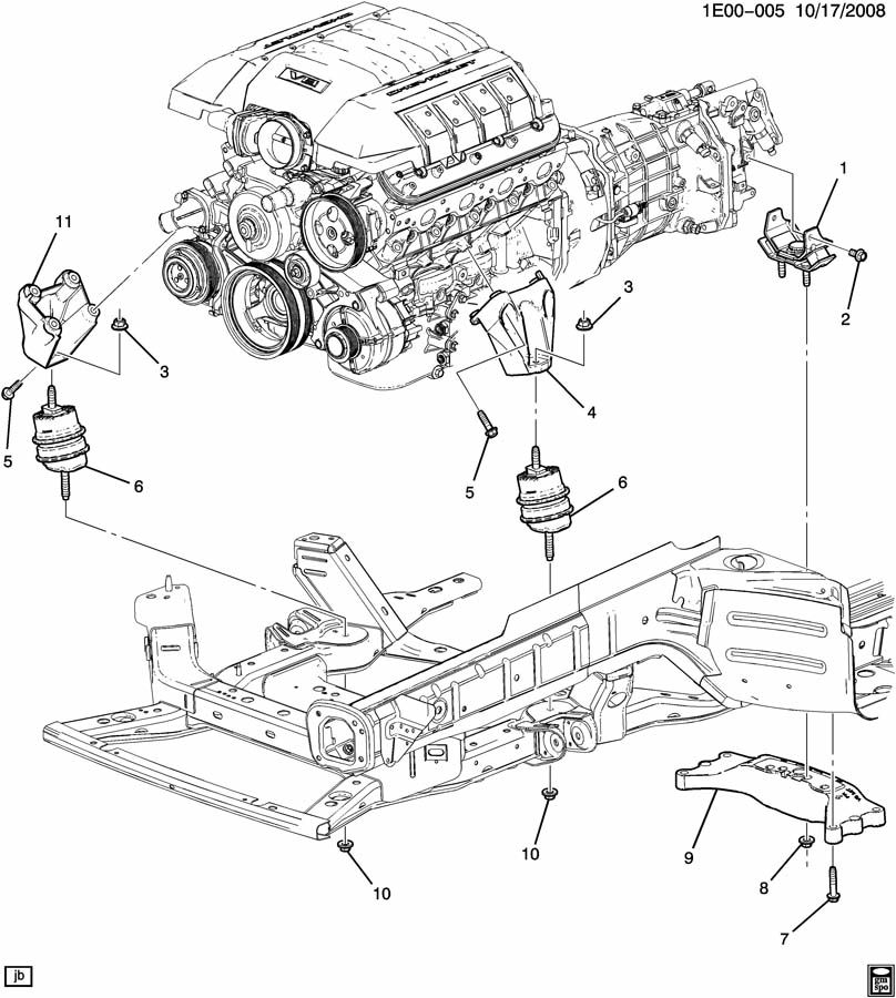 motor support differences