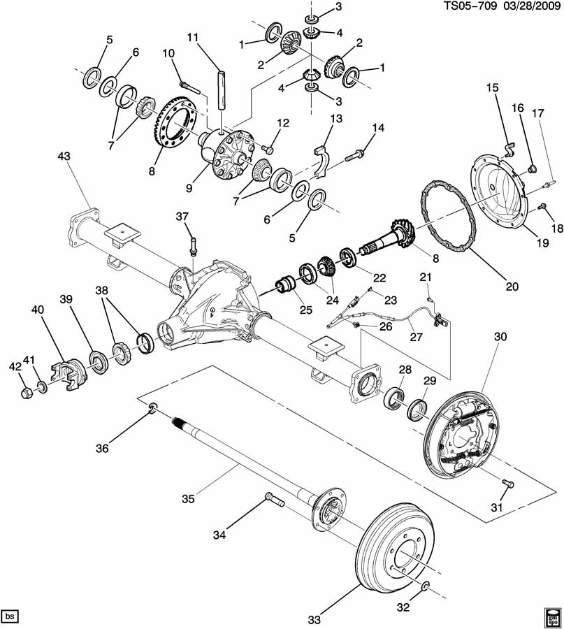 gmc limited slip differential diagram