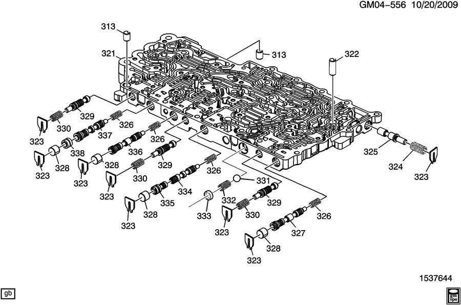 hummer automatic transmission
