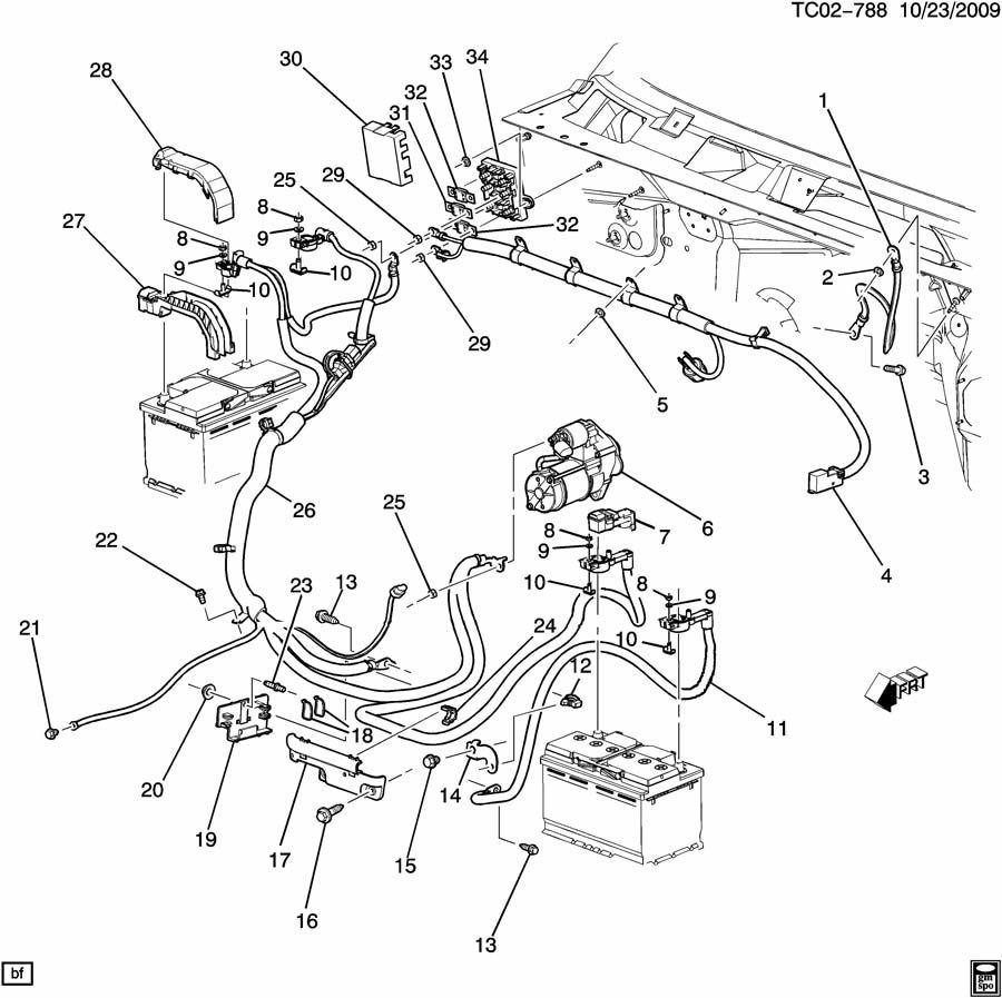 gm 3 6l engine  gm  wiring diagram gallery