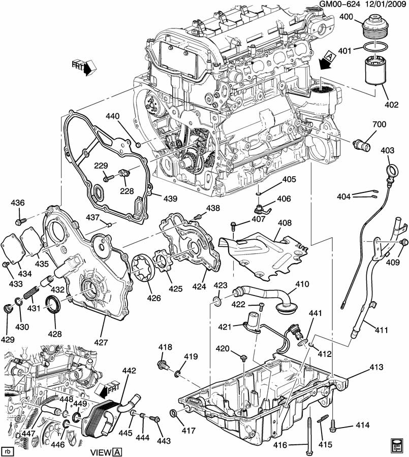 gk engine asm