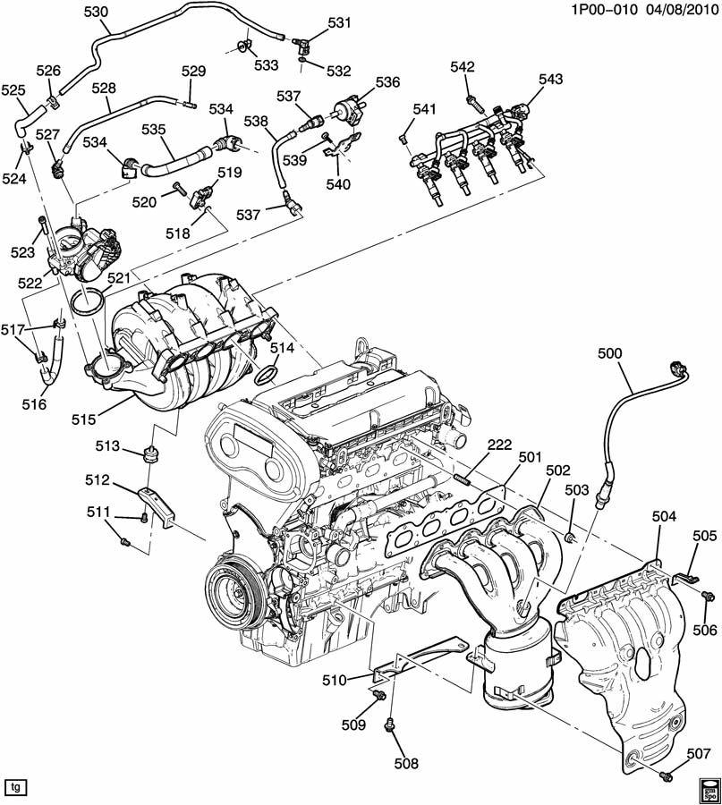 P Engine Asm