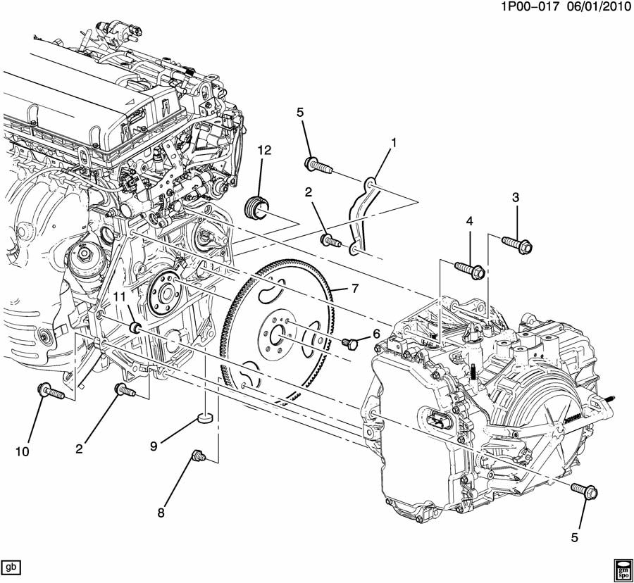 Engine To Transmission Mounting  Transmission To Engine
