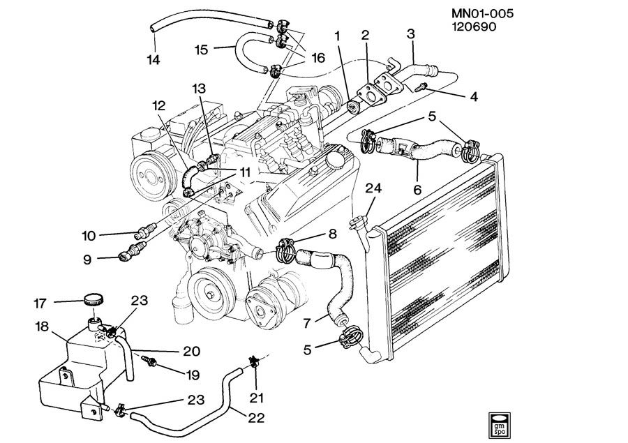service manual  how to replace radiator hoses 1987 buick