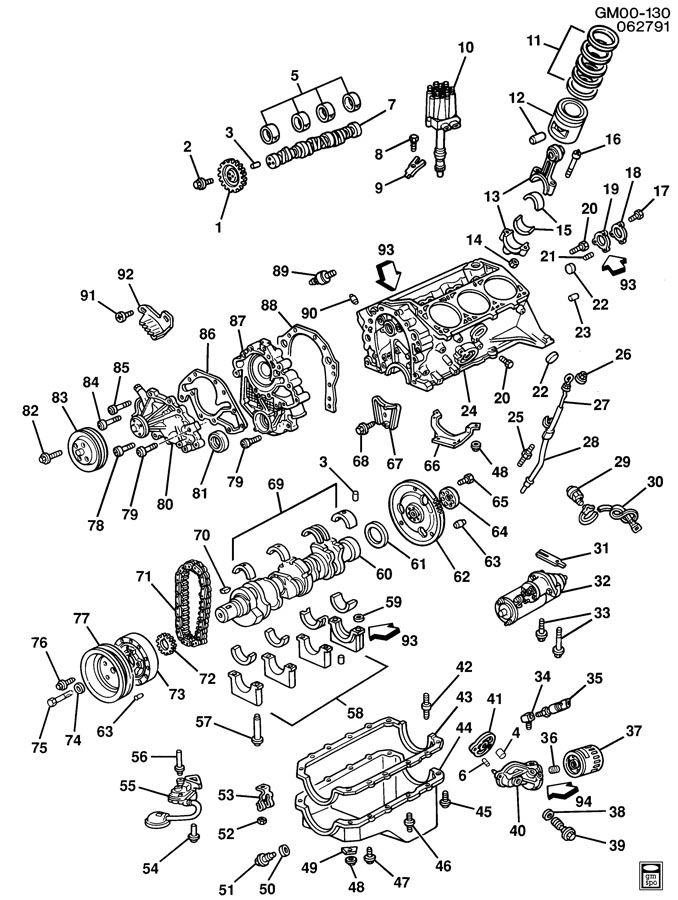 Gm 3 1l V6 Engine