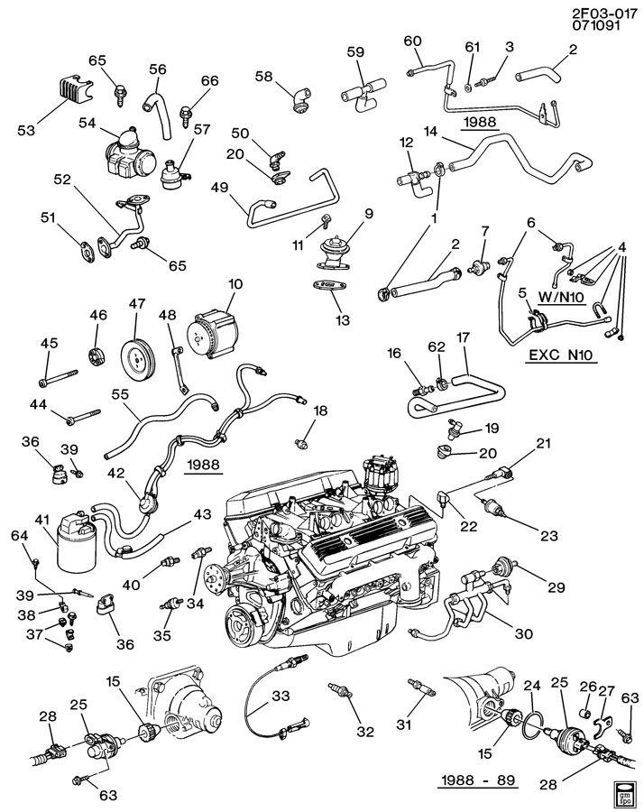emission controls part 2 v8 5 7 8