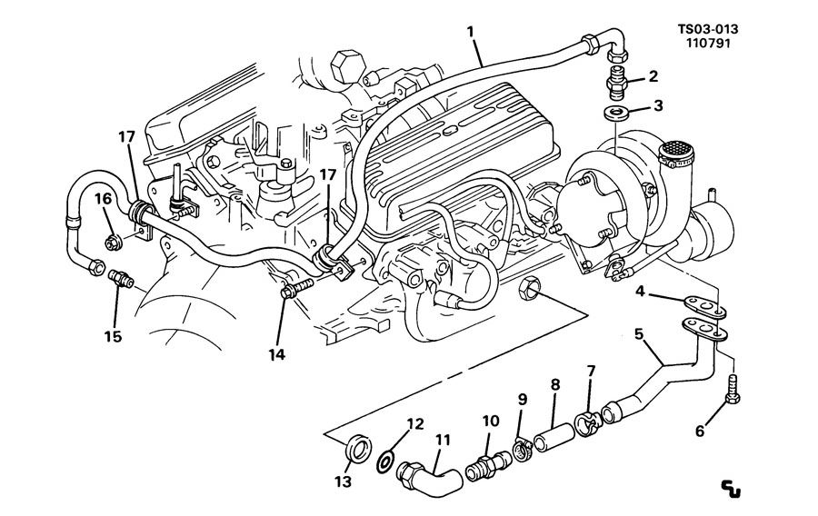 turbocharger lubrication system