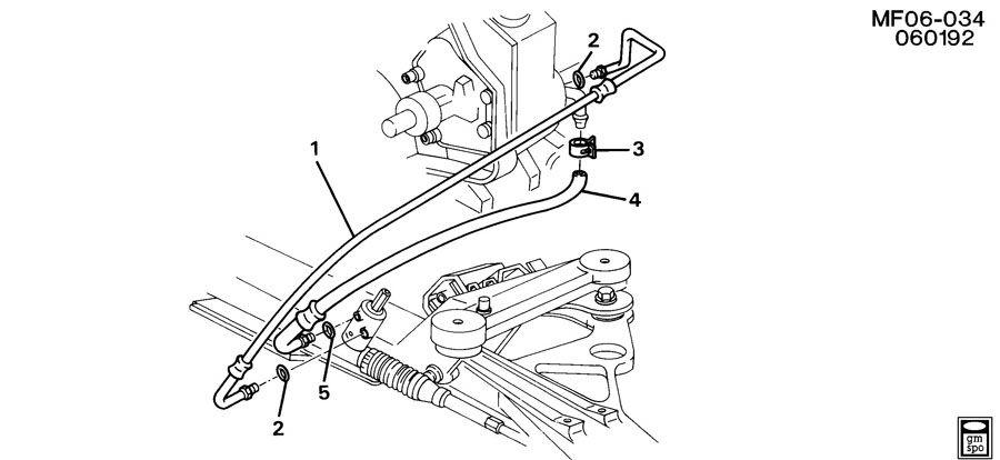 steering pump lines