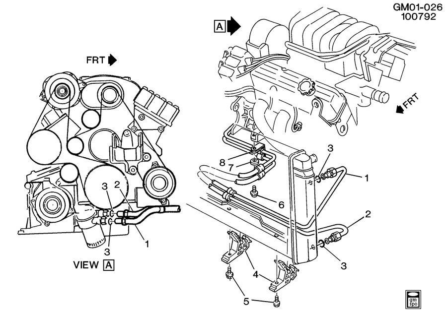 Buick Lesabre Bracket. Engine oil cooler. Bracket, eng oil ...