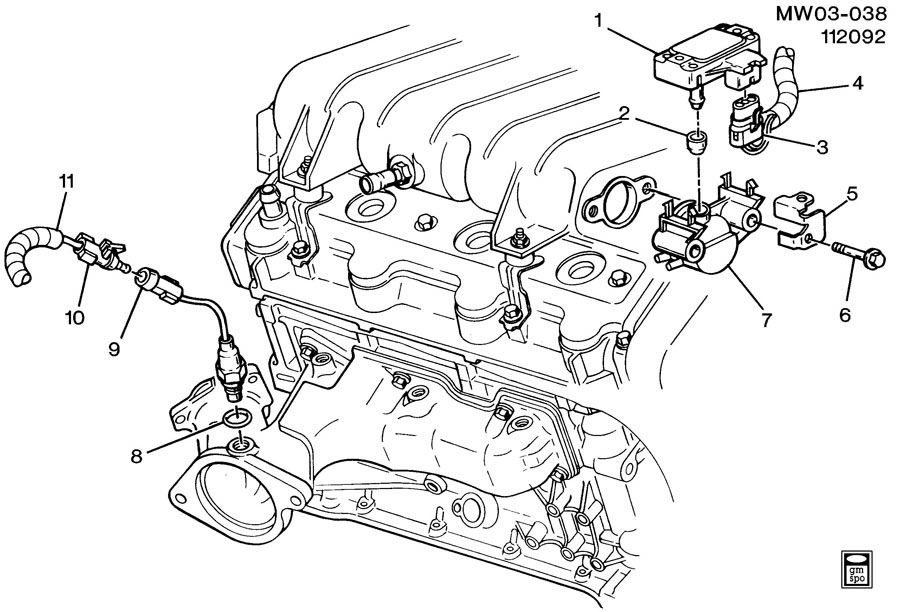 chevrolet fuse box diagram on 1991 chevy lumina sd sensor
