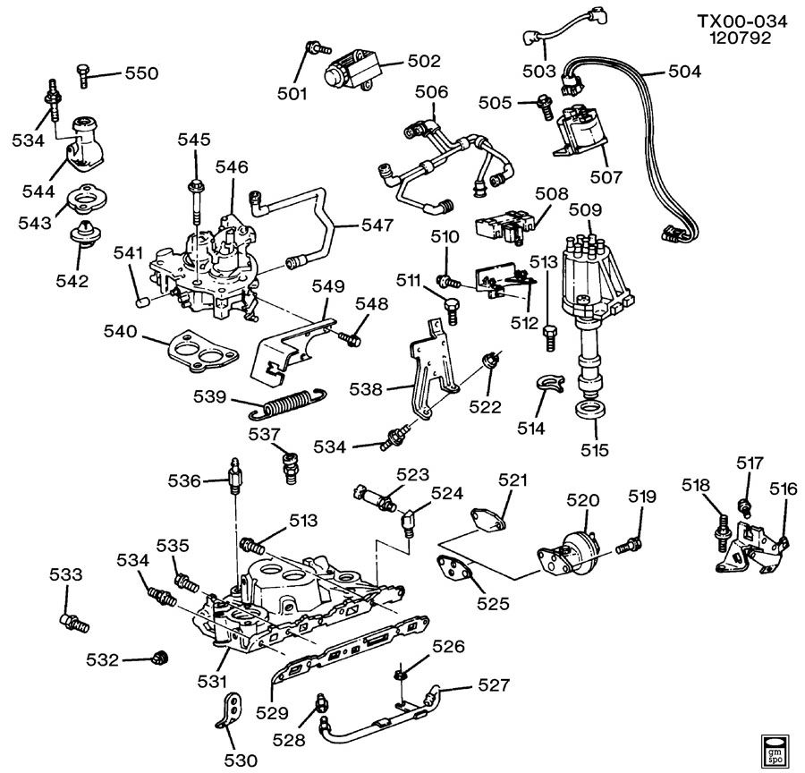 DIAGRAM] 1994 Chevy S10 V6 Engine Diagram FULL Version HD Quality Engine  Diagram - DIAGRAMIA.AMINESORCIER.FRdiagramia.aminesorcier.fr