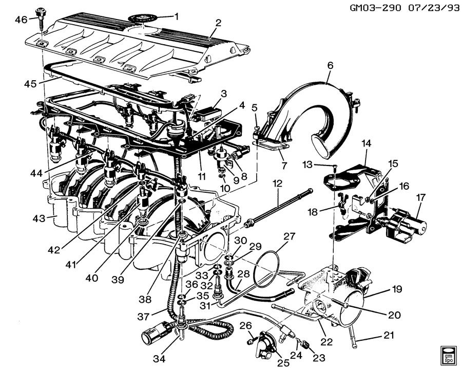 Cadillac Sts Thermostat Location together with Cadillac Sedan Deville 4 6 Engine Diagram likewise 2006 Honda Civic Cabin Air Filter Replacement as well North Star Engine Diagram Air Flow also 139091 Upper Trans Oil Cooler Hose Leaking. on 2001 cadillac north star engine diagram