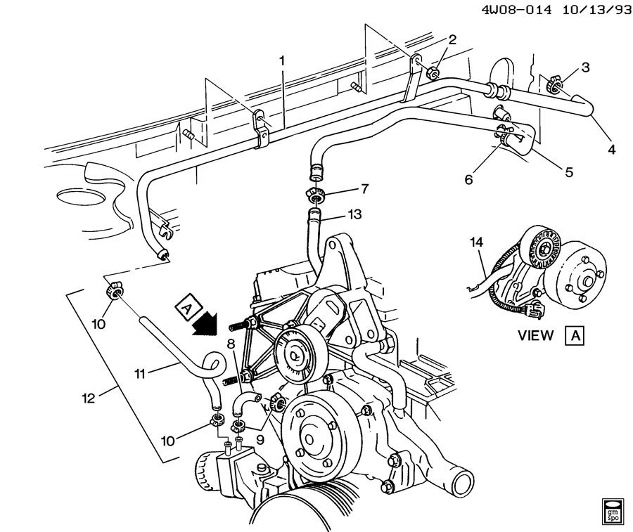 1995 Chevy Camaro Parts Gm 3 8l Engine Diagram Cooling System, Gm, Free Engine Image For User ...