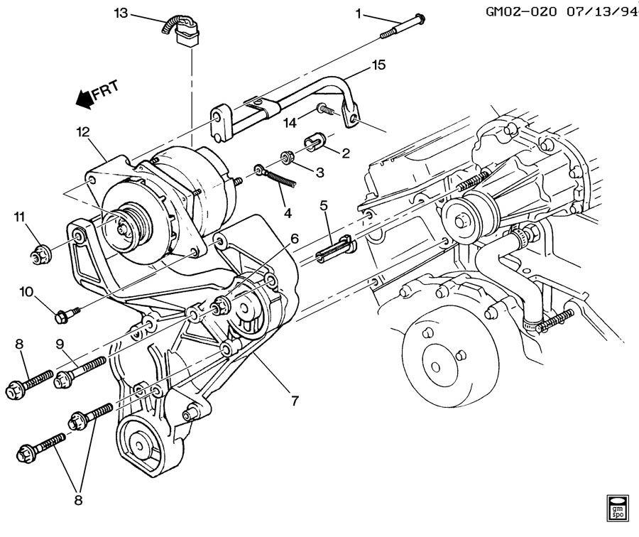 Generator Mounting