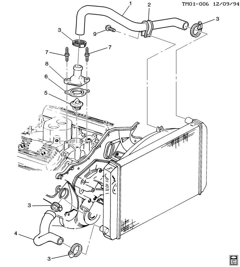 hoses  u0026 pipes  radiator