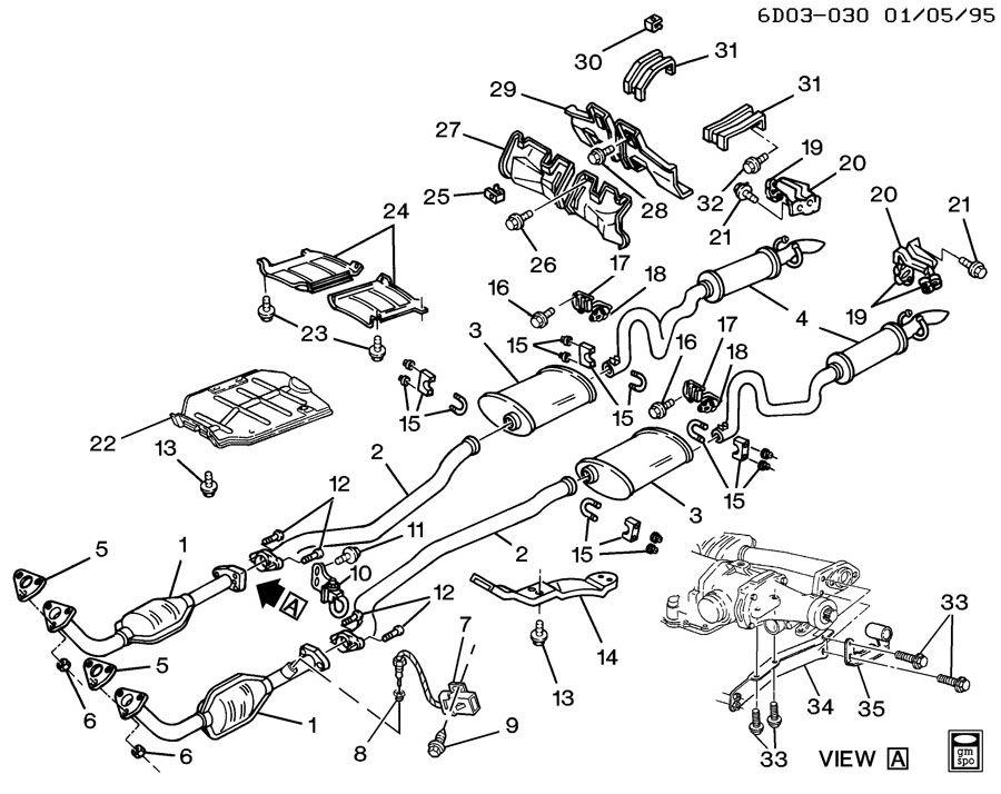 Nalley Brunswick Buick Gmc Autos Weblog