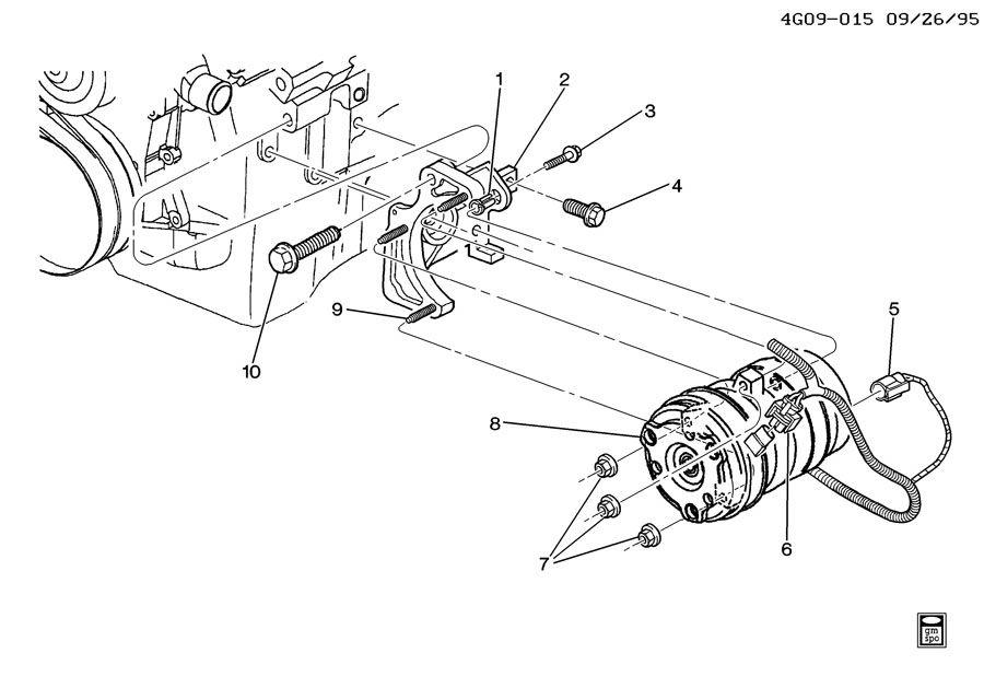 a  c compressor mounting