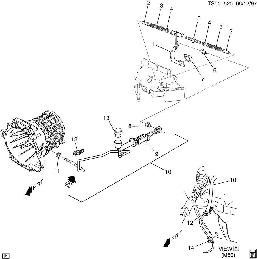 clutch control linkage