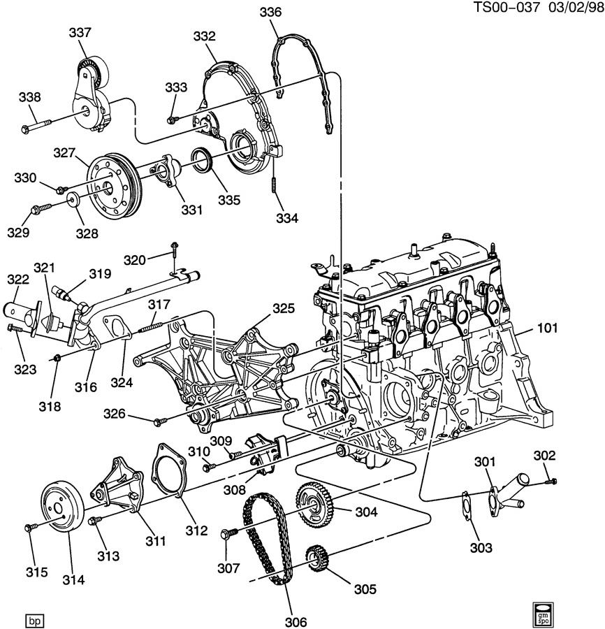 Chevrolet S10 Engine Diagram Wiring Diagram Schema Grain Track Grain Track Atmosphereconcept It