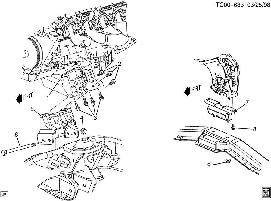 15871387 - Chevrolet Bracket  Engine Mounting  Bracket  Eng Mt