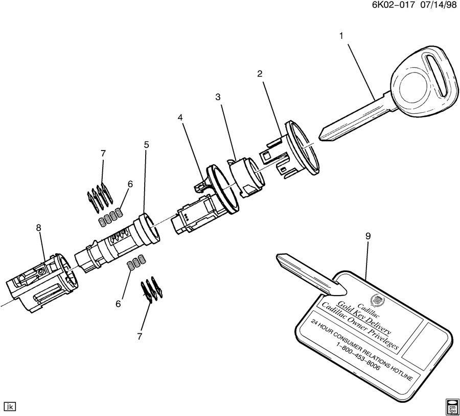 key  u0026 lock cylinders  ignition