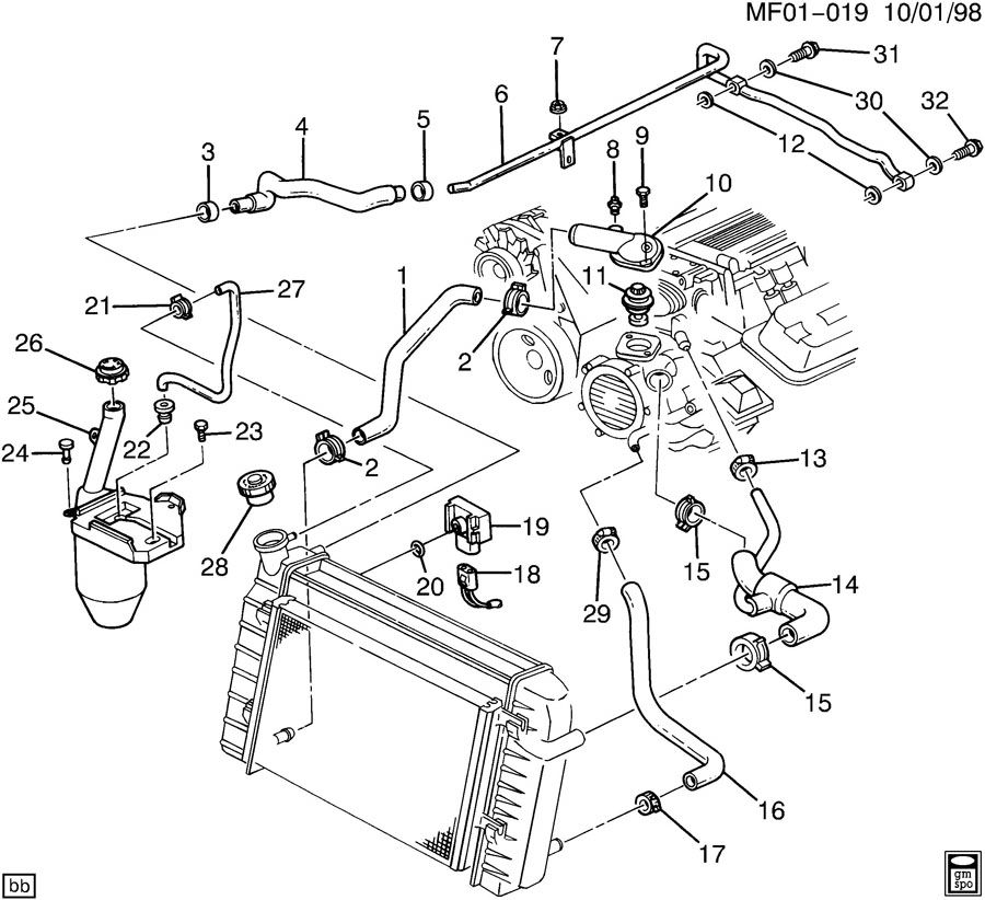 1995 Lt1 Radiator Hose Diagram Besides 1997 Chevy K1500 Wiring