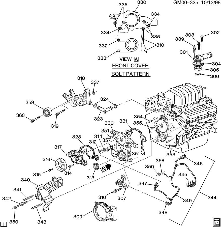 buick 3800 engine diagram oil pressure sending unit wiring