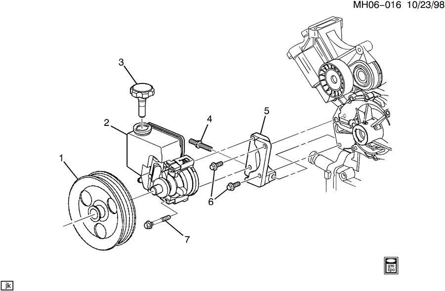 steering pump mounting