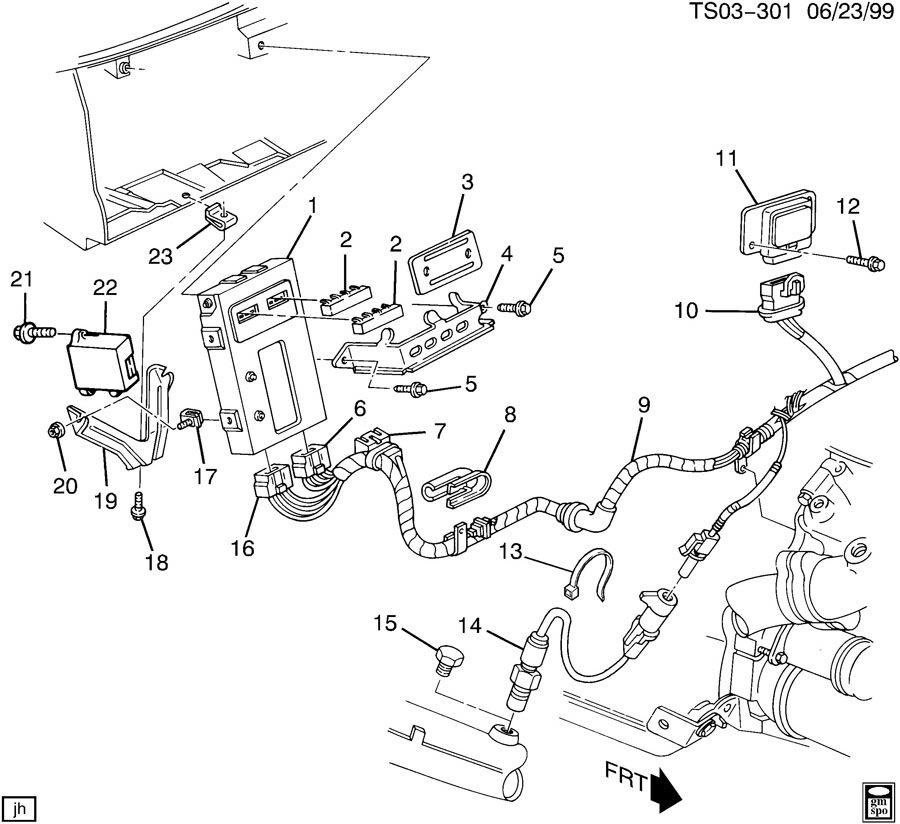 Chevrolet S10 Module Emission control system