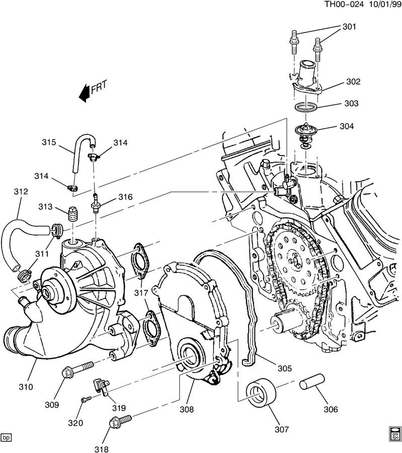 engine asm 7 4l v8 part 3 front cover  u0026 cooling related parts