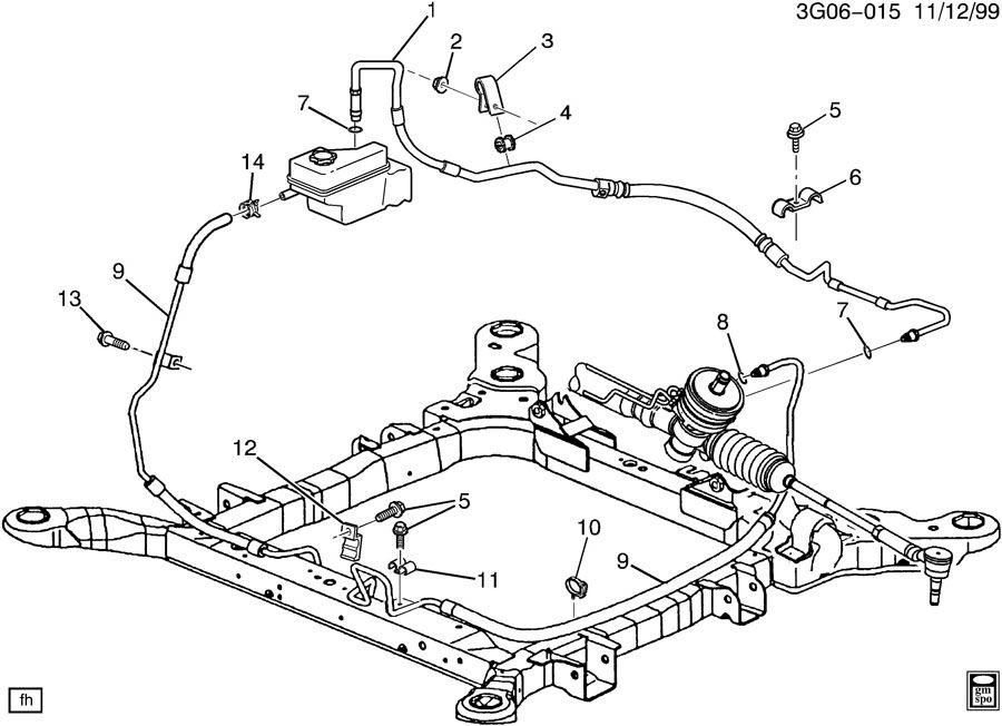 Oldsmobile Aurora Steering Pump Lines